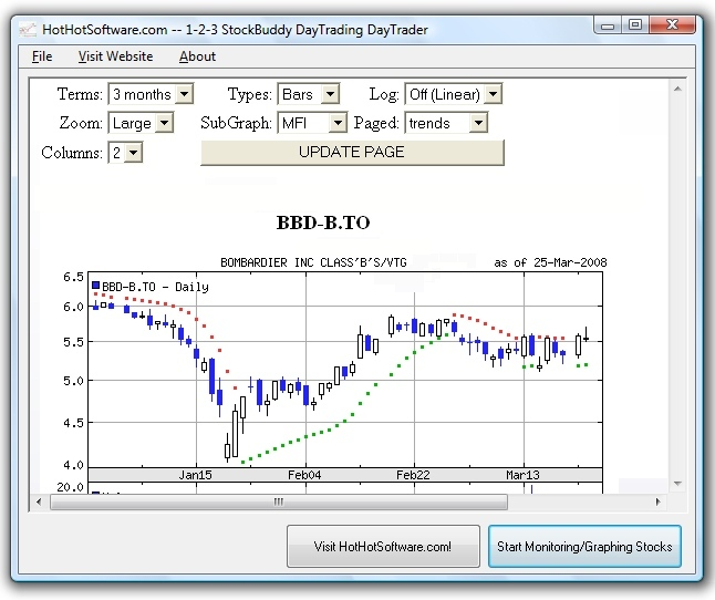 Option day trading software