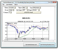 Click for a larger image of the 1-2-3 StockBuddy DayTrading DayTrader software!